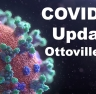 COVID-19 Update for Ottoville, OH